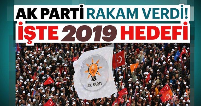 Son dakika: AK Parti rakam verdi! İşte 2019 hedefi...