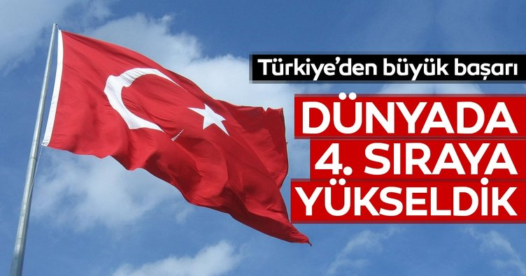 Türkiye hidroelektrikte dünyada 4'üncü sıraya yükseldi