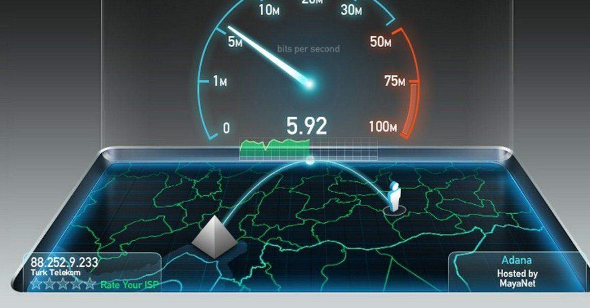 İnternet hız testi 2020: İnternet upload ve download hızı ölçme nasıl ve nereden yapılır? - Son Dakika Haberler