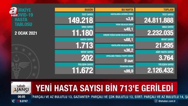 Son dakika haberi: Türkiye'de koronavirüs vaka ve hasta sayısı açıklandı! İşte Fahrettin Koca'nın açıklaması | Video