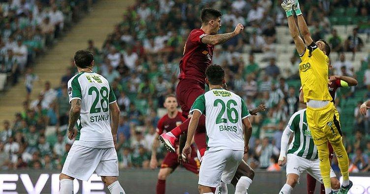 Bursaspor, Kayserispor'la golsüz berabere kaldı