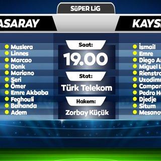 Galatasaray - Kayserispor maçının ilk 11'leri belli oldu