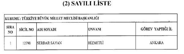 İşte yeni KHK ile göreve iade edilen 1823 kişinin tam listesi