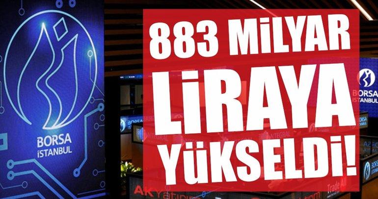 Borsa İstanbul'un piyasa değeri 2017'de 267 milyar lira arttı