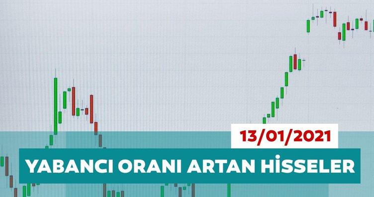 Borsa İstanbul'da yabancı oranı en çok artan hisseler 13/01/2021