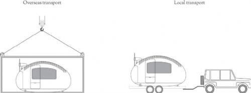 İşte geleceğin evi:Ecocapsule