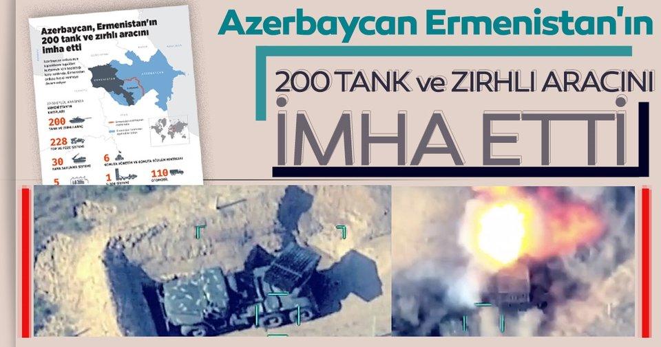 Son dakika: Azerbaycan Ermenistan'ın 200 tank ve zırhlı aracını imha etti