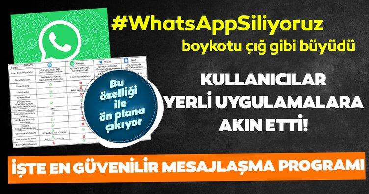 WhatsApp'ın 'onay dayatmasının' ardından kullanıcılar yerli alternatiflere yöneldi! İşte en güvenilir mesajlaşma uygulaması
