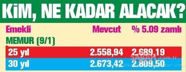 Emekli maaşı zammı ne kadar olacak? SSK ve BağKur'lular için 2020 Temmuz emekli maaşı zam miktarı kaç TL?