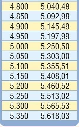 Emekliye ek zam geliyor! Temmuz zammından sonra emekli maaşları ne kadar oldu?