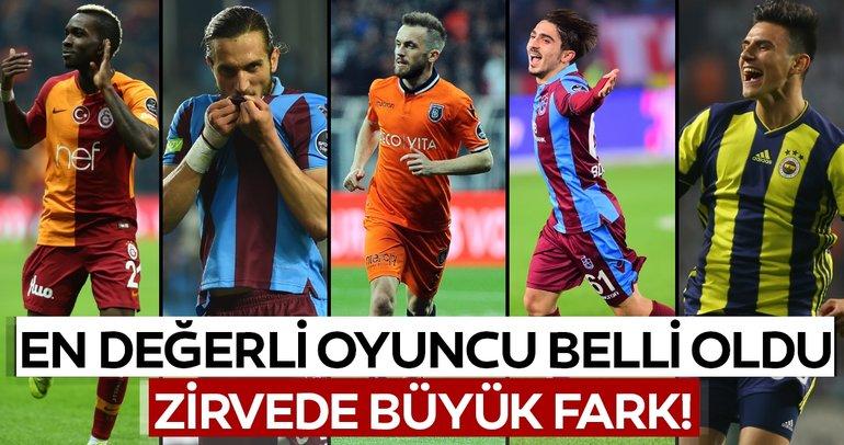 İşte Spor Toto Süper Lig'in en değerli futbolcuları