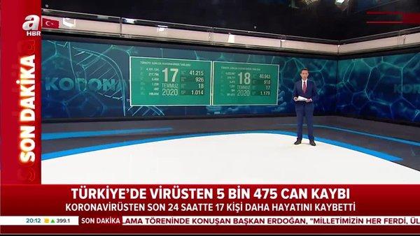 Son Dakika Haberleri   Türkiye corona virüsü vaka sayısı 18 Temmuz açıklandı! Fahrettin Koca corona virüsü vaka sayısı açıklaması   Video