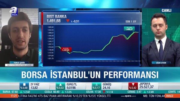Borsa İstanbul'da banka hisselerindeki ralli sürecek mi?