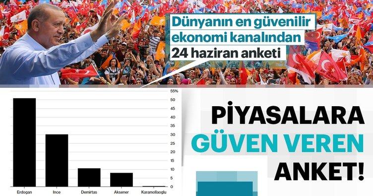 ABD'den 24 Haziran seçim anketi: Erdoğan birinci turda kazanır!