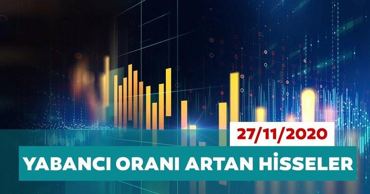 Borsa İstanbul'da yabancı oranı en çok artan hisseler 27/11/2020