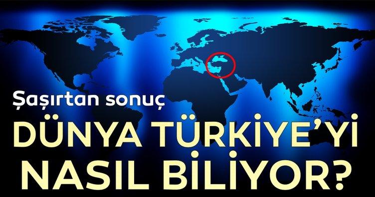 Dünya Türkiye'yi nasıl biliyor?