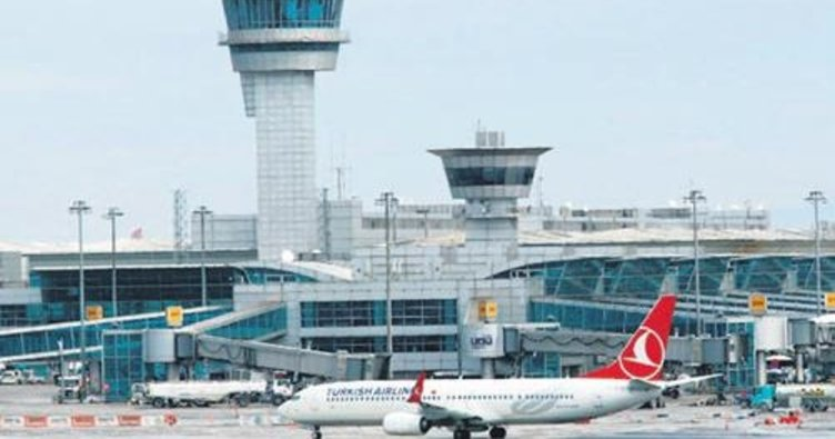 Havalimanlarına uçulabilir sertifikası