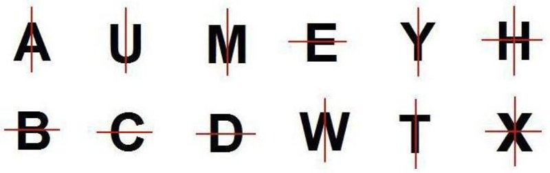Simetri Nedir Egitim Haberleri