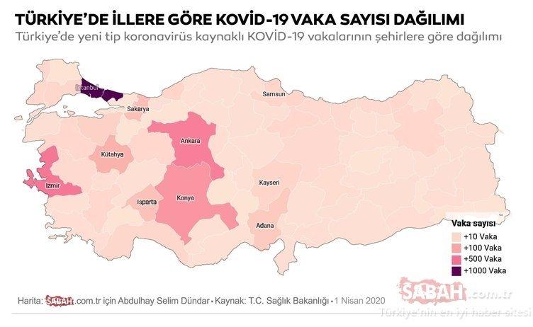SON DAKİKA: Türkiye'de il il corona virüsü vaka ve ölü sayısı haritası! Sağlık Bakanı Fahrettin Koca'dan yeni açıklama! İstanbul, Ankara ve İzmir'de…