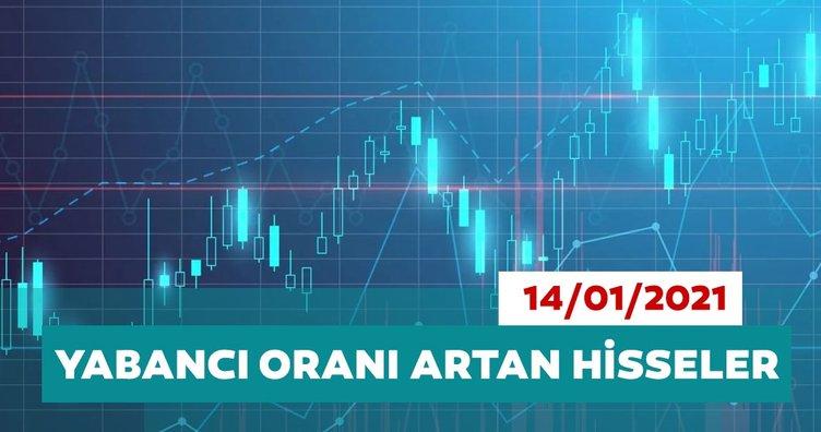 Borsa İstanbul'da yabancı oranı en çok artan hisseler 14/01/2021