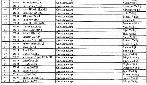 683/KHK ile görevden çıkarılan memurların tam listesi