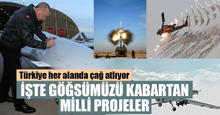 Milli üretimde güçlü Türkiye
