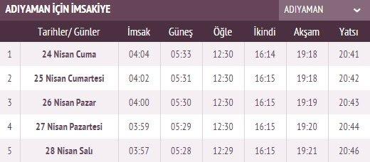Bugün iftar saat kaçta? Ramazan İmsakiye ile 27 Nisan iftar saatleri 2020: İstanbul, Ankara, İzmir, Antalya, Bursa akşam ezanı iftar vakti ve il il iftar saatleri burada
