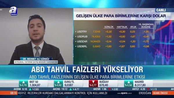 Dolar kuru için yön ne olacak? Dr. Mehmet Ali Gürbüz: Satış fırsatı olarak değerlendirilebilir