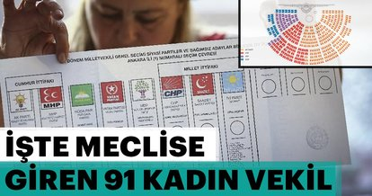 Seçim sona erdi... Oy sonuçlarına göre meclise giren 600 milletvekilİ belli! İşte il il milletvekili listesi