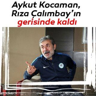 Aykut Kocaman, Rıza Çalımbay'ın gerisinde kaldı