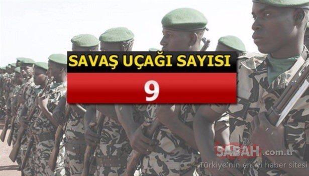 İslam Ordusu'nda bulunan 34 ülke ve orduları