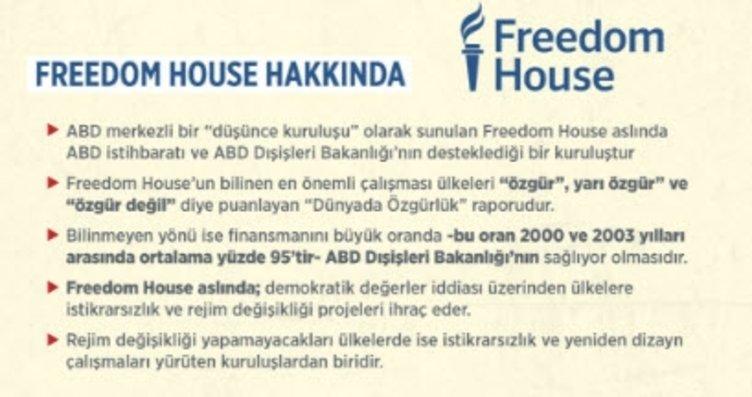 Madde madde Freedom House'un yalanları ve...