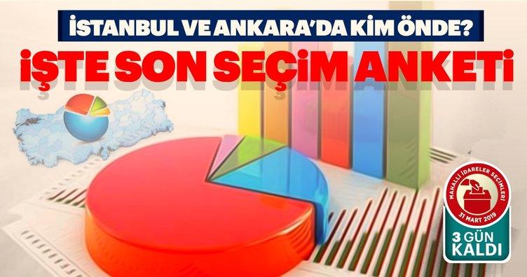 Son dakika haberi: 31 Mart seçimlerine 3 gün kala ORC'den son seçim anketi!