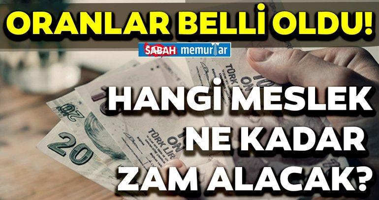 2019un 6 aylık enflasyonu açıklandı! Memur ve emekli maaşları ne kadar artacak?