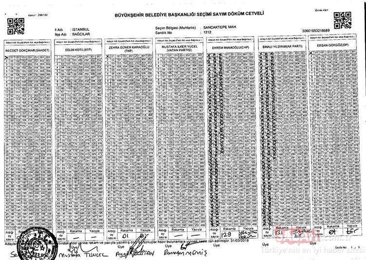 İstanbul seçimlerinde 5 kritik sandıkta İmamoğlu'na 1121 oy kıyağı!