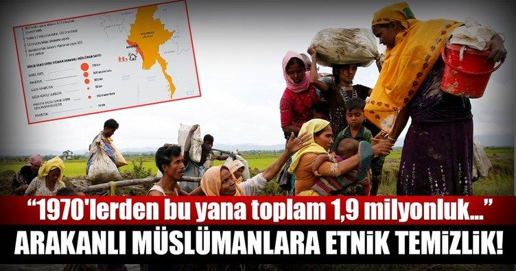 Arakanlı Müslümanlara etnik temizlik