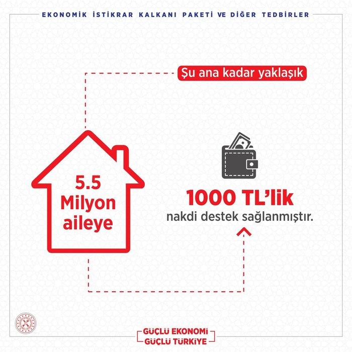 Hazine ve Maliye Bakanlığı yayınladı: İşte ekonomik istikrar kalkanı paketi ve diğer tedbirler