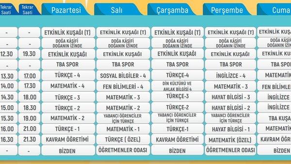 TRT EBA TV izle! (19 Nisan Pazartesi) Ortaokul, İlkokul, Lise DERS PROGRAMI | EBA giriş ekranı