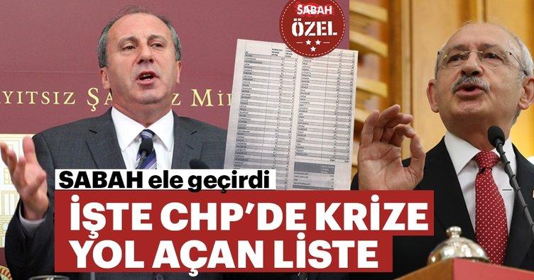 İşte CHP'de krize yol açan liste