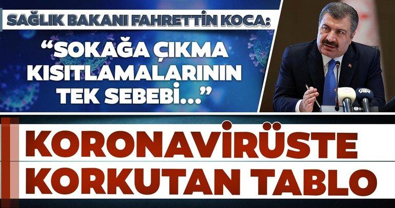 SON DAKİKA... Sağlık Bakanı Fahrettin Koca açıkladı! 5 Aralık corona virüs vaka, hasta sayıları ve koronavirüs tablosu…