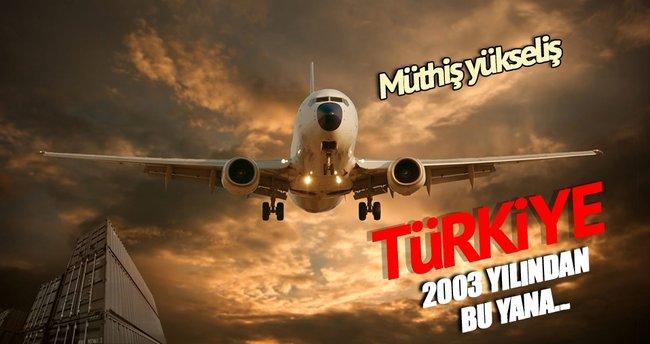 Türkiye havada 20 basamak atladı