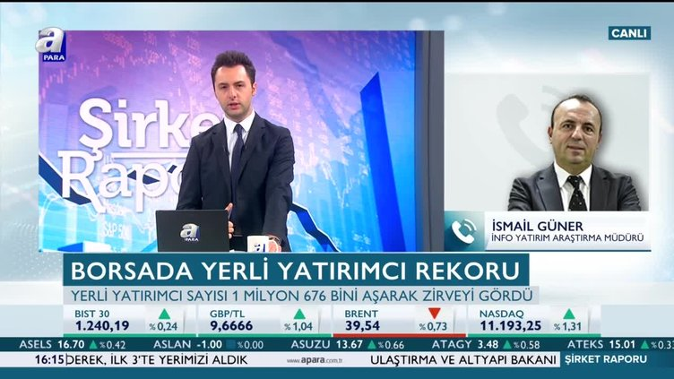 'Borsa İstanbul'da 1075 puan seviyesi kritik'