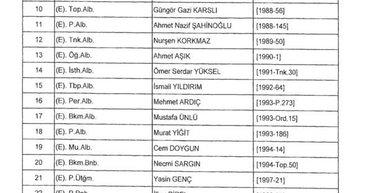 701 sayılı KHK ile rütbesi alınan isimler