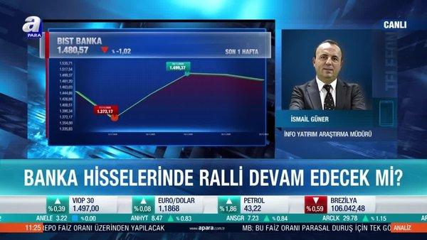 Borsa İstanbul'da bankacılık rallisi sürer mi?