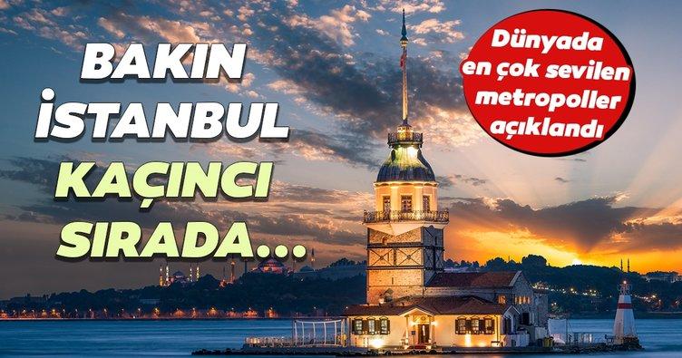 Dünyada en çok sevilen metropoller sıralamasında İstanbul 10'uncu sırada