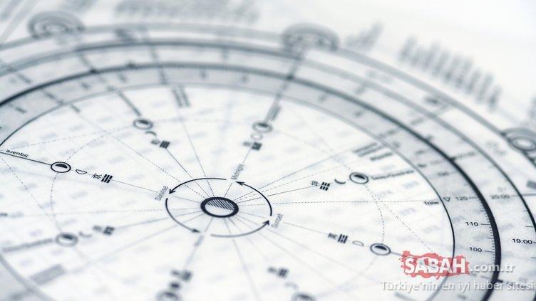 Burç yorumlarınız bugün ne diyor? Uzman Astrolog Zeynep Turan ile günlük burç yorumları 17 Ocak 2021 Pazar