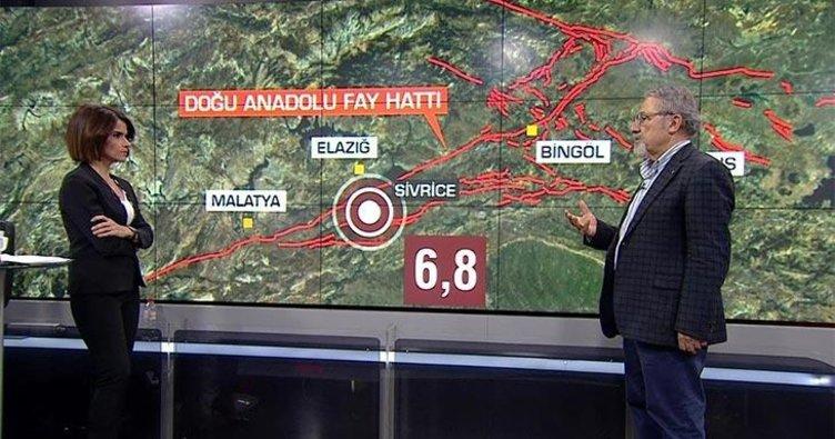 SON DAKİKA HABER: Prof. Dr. Naci Görür'den flaş Elazığ depremi açıklaması: Uyumakta olan Doğu Anadolu fay hattı uyandı