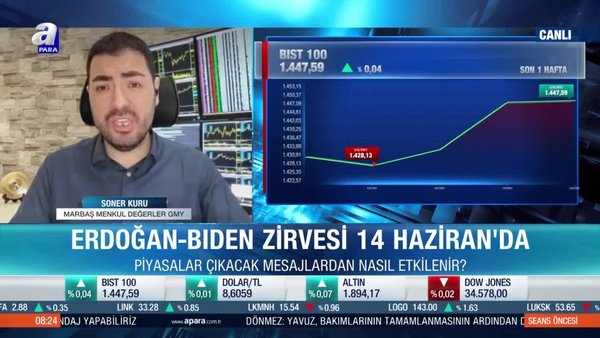 Soner Kuru: Borsa İstanbul Erdoğan-Biden görüşmesine odaklandı