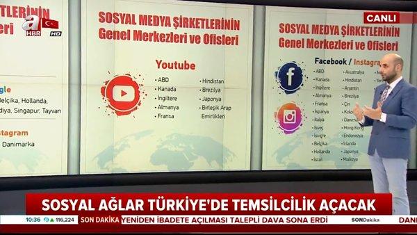 Yeni sosyal medya nasıl olacak? Twitter, Facebook, YouTube'a yeni düzenleme!   Video