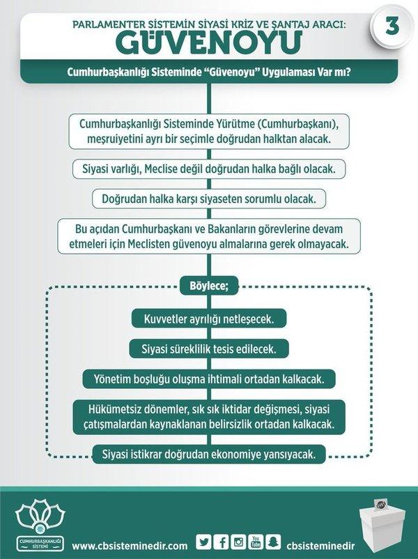 Cumhurbaşkanlığı Sistemi'nin ayrıntıları